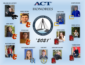 ACT Honorees 2021